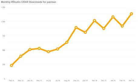 pacman_download