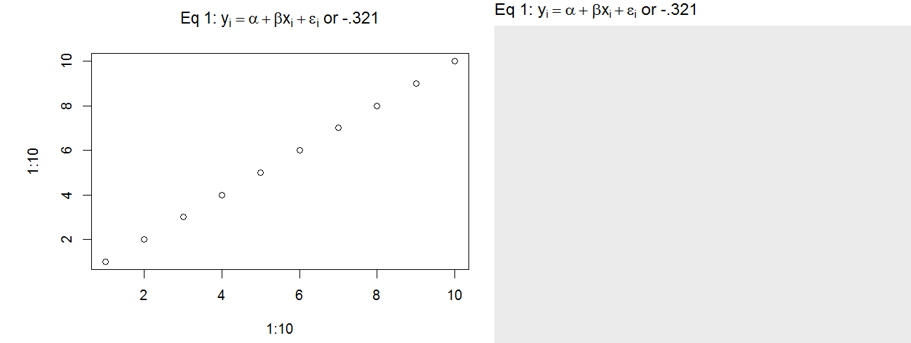 Math Notation for R Plot Titles: expression, bquote, & Greek